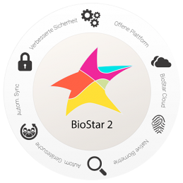 Software control acces si pontaj BioStar 2 Basic