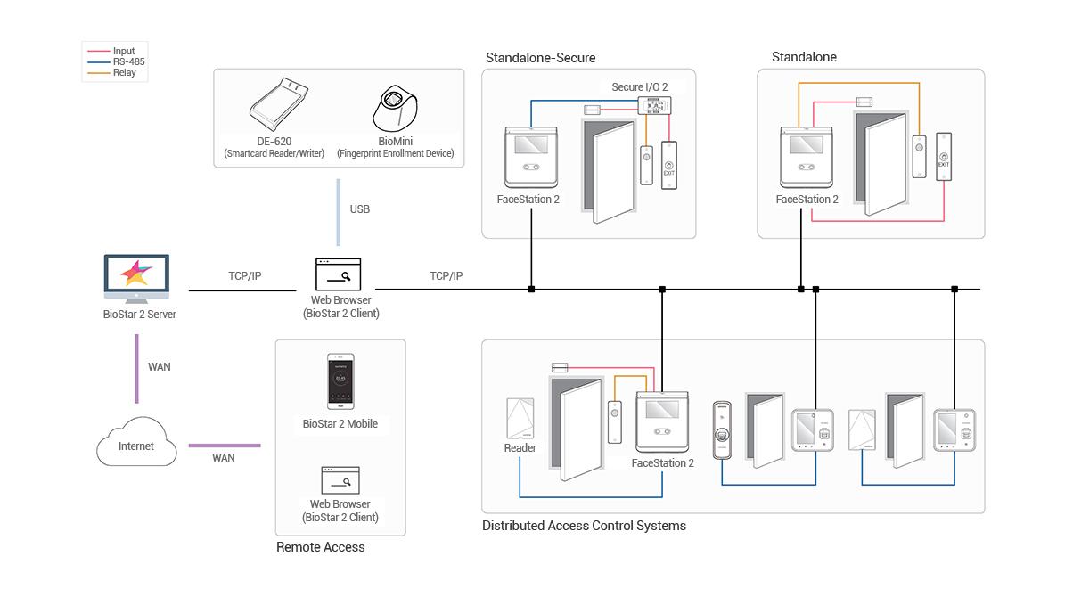 product_system_diagram.jpg